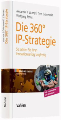 360° IP Strategie