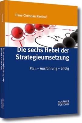 Die sechs Hebel der Strategieumsetzung