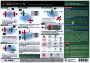 Ausweichregeln zwischen Luftfahrzeugen