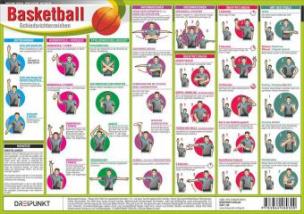 Basketball - Schiedsrichterzeichen, Infotafel